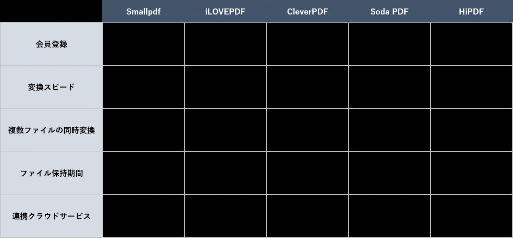 ファイルの拡張子をPDFからパワポに変換する方法【PowerPoint】⑫