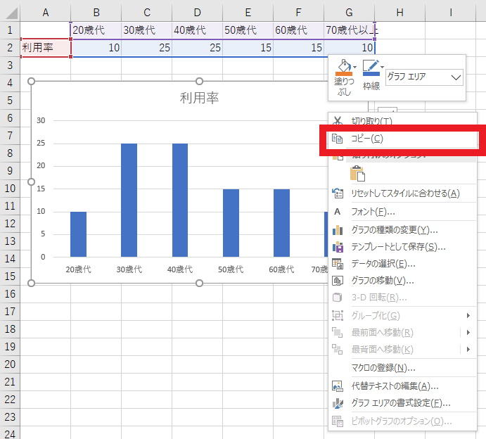 [図で解説]パワーポイントで簡単に「グラフ」を挿入する方法④