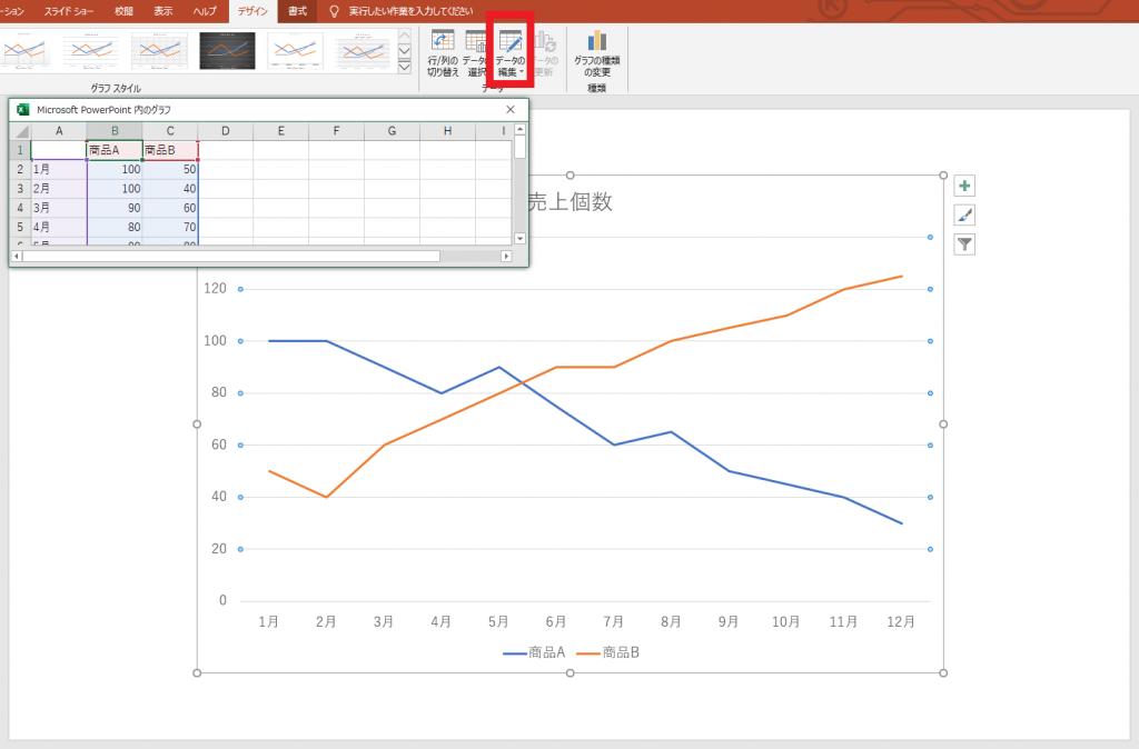 [図で解説]パワーポイントで簡単に「グラフ」を挿入する方法⑫
