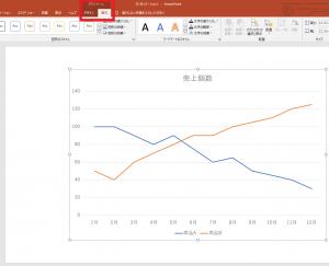 [図で解説]パワーポイントで簡単に「グラフ」を挿入する方法⑬