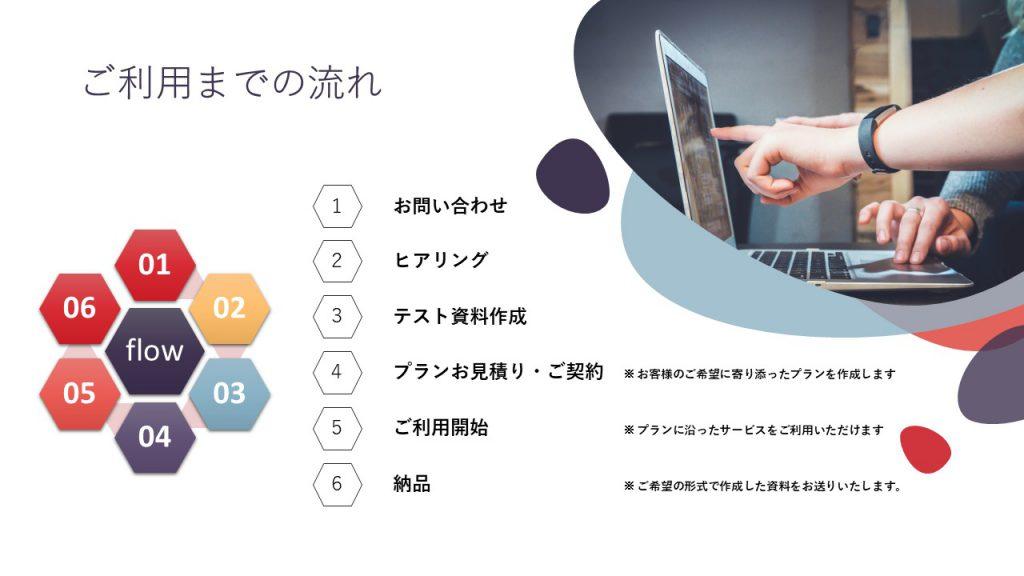 制作物例紹介〜サービス内容にあわせたデザイン〜③