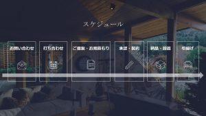 制作物例紹介〜視覚に訴えて効果的な資料に〜⑩
