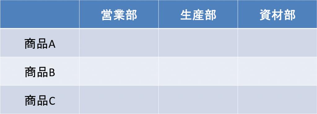 組織体制の検討方法【起業への道〜Step1】③