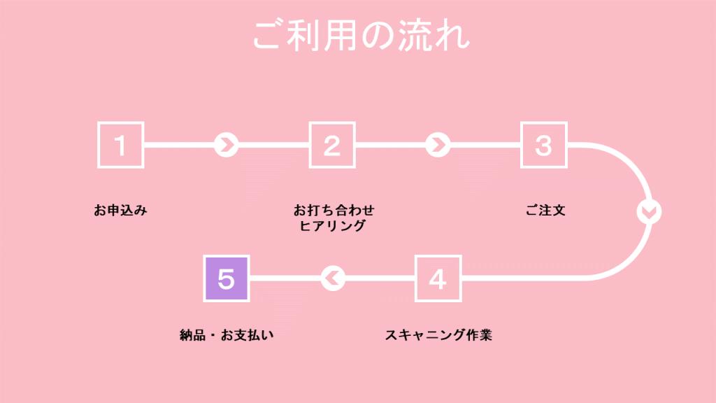 制作物例紹介〜イラストで資料を華やかに!〜⑩